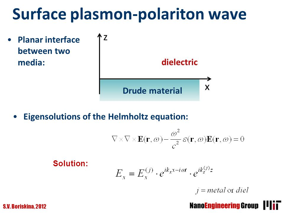 Surface plasmon-polariton wave