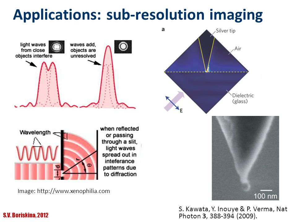 Applications: sub-resolution imaging
