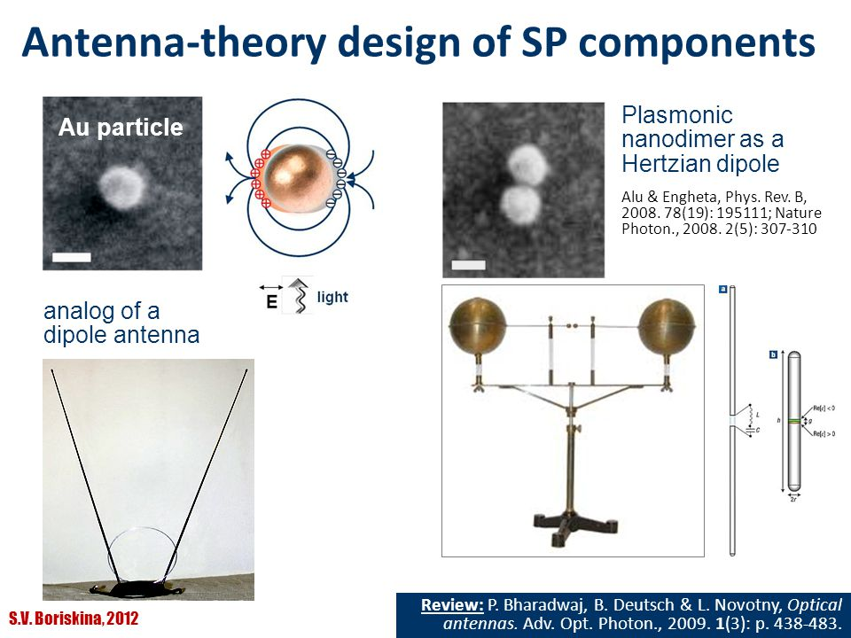 Antenna-theory design of SP components