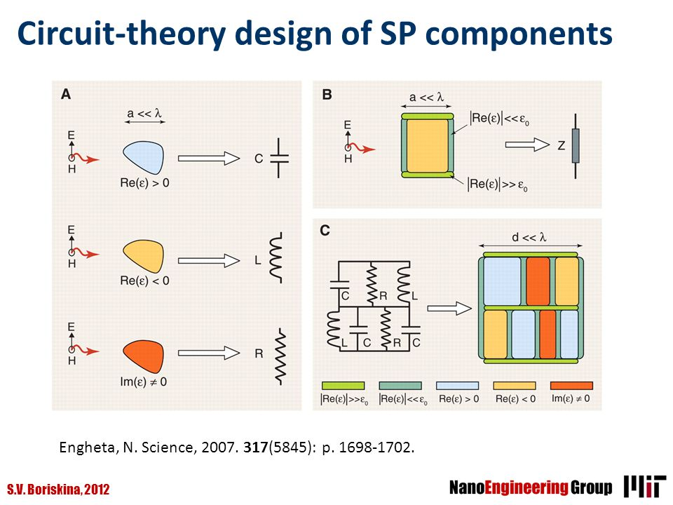 Circuit-theory design of SP components