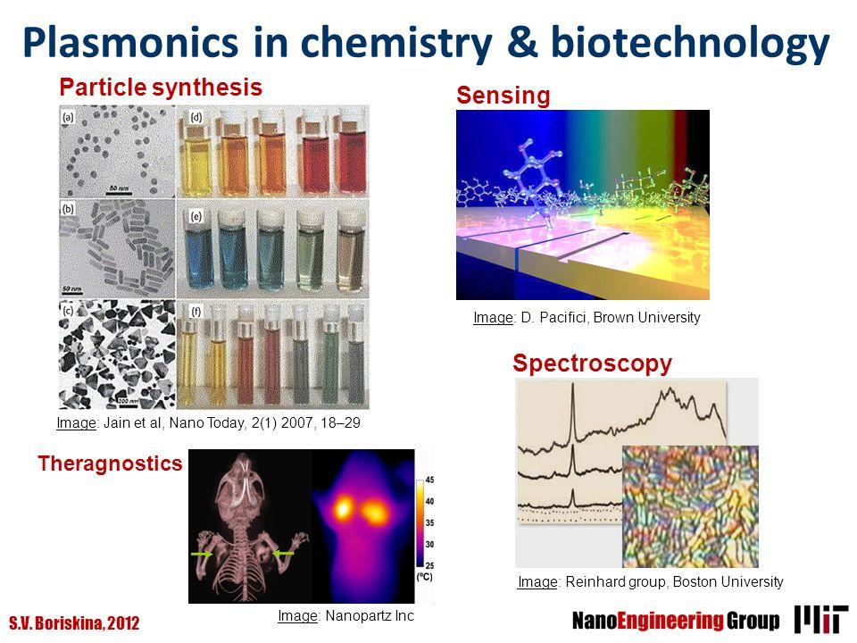Plasmonics in chemistry & biotechnology