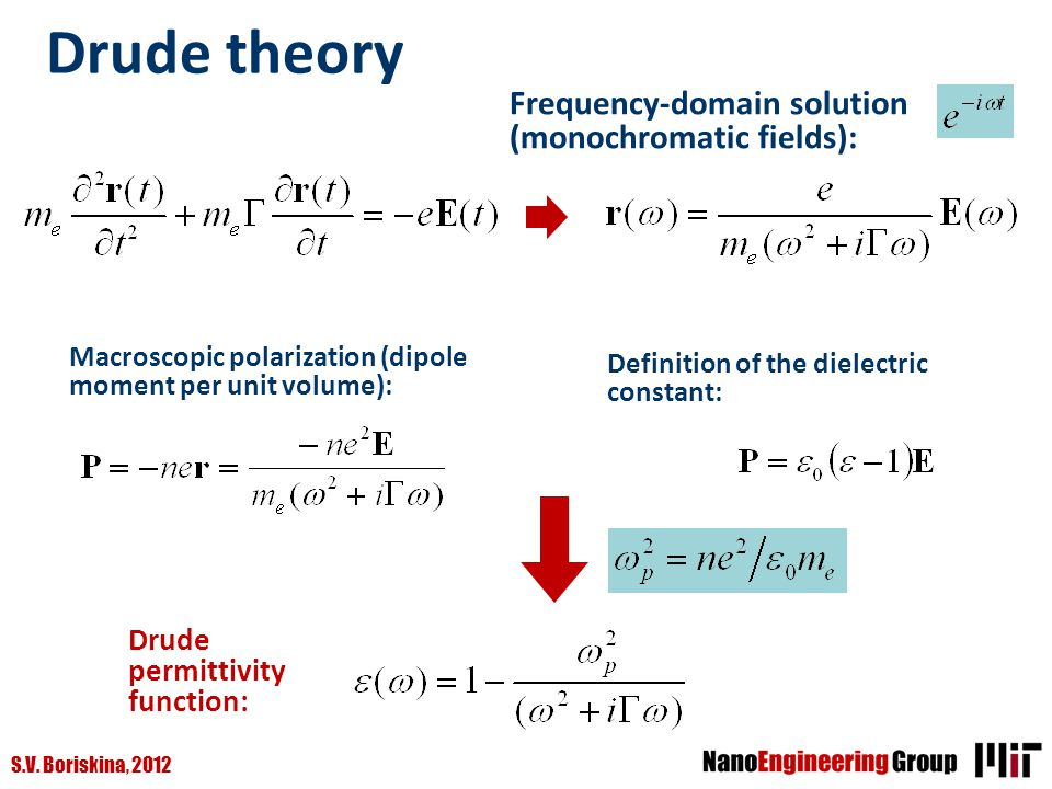 Drude theory Frequency-domain solution (monochromatic fields):