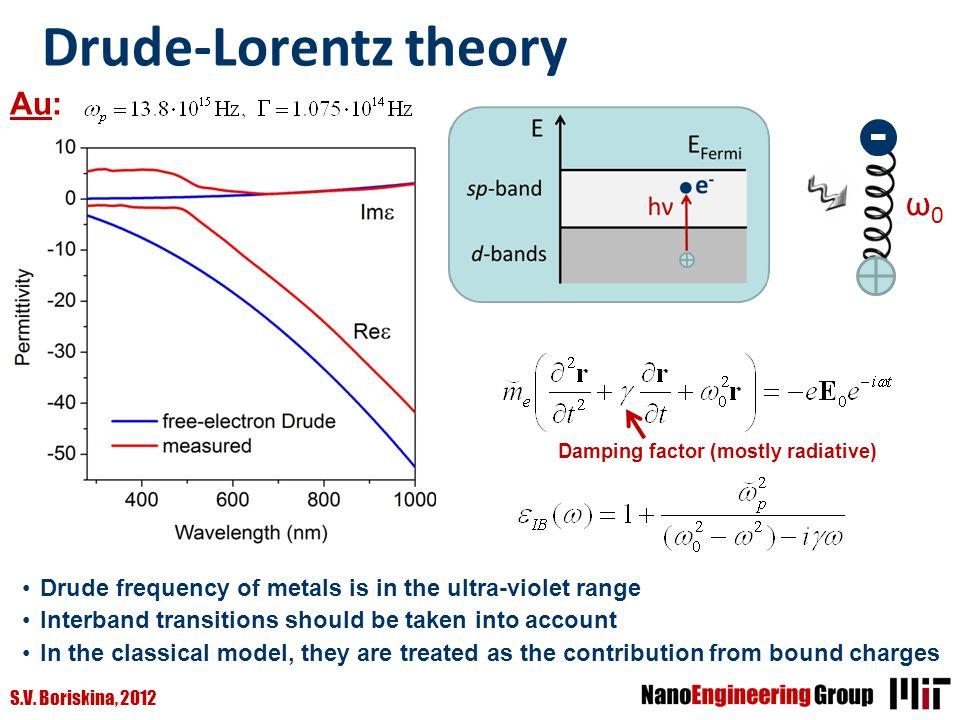 Drude-Lorentz theory ω0 Au: