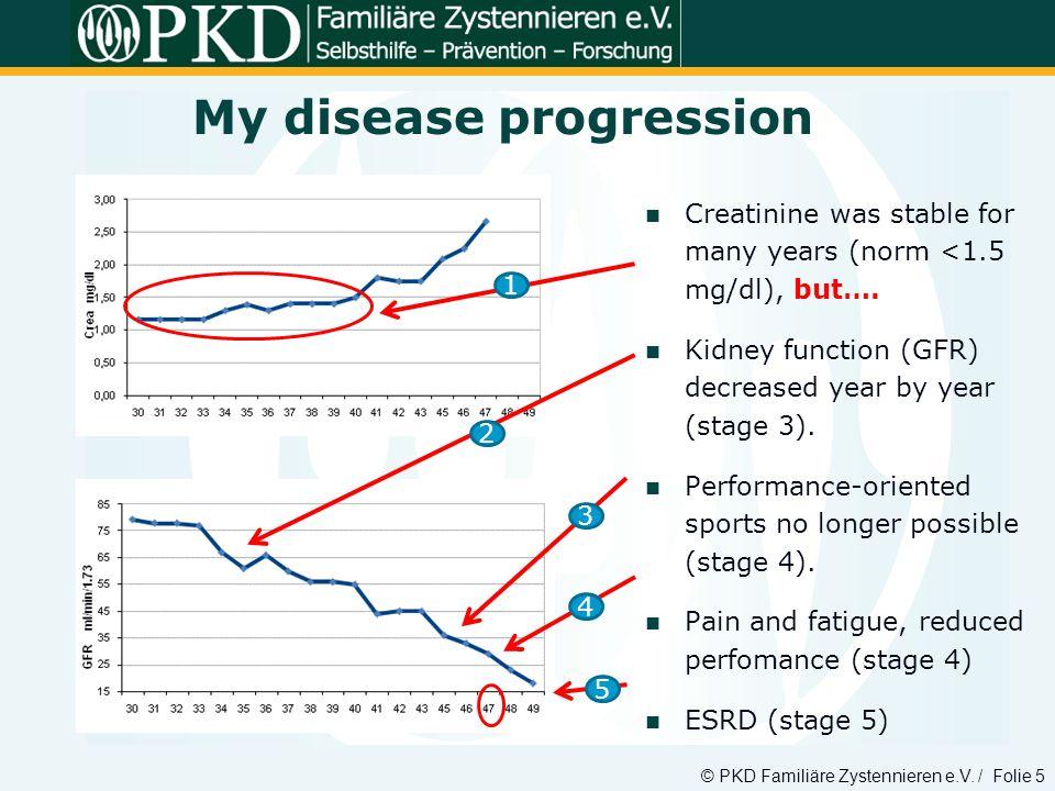 My disease progression