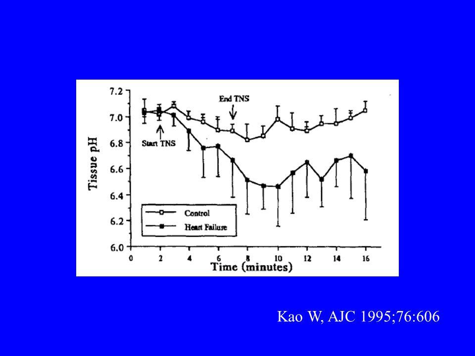 Kao W, AJC 1995;76:606