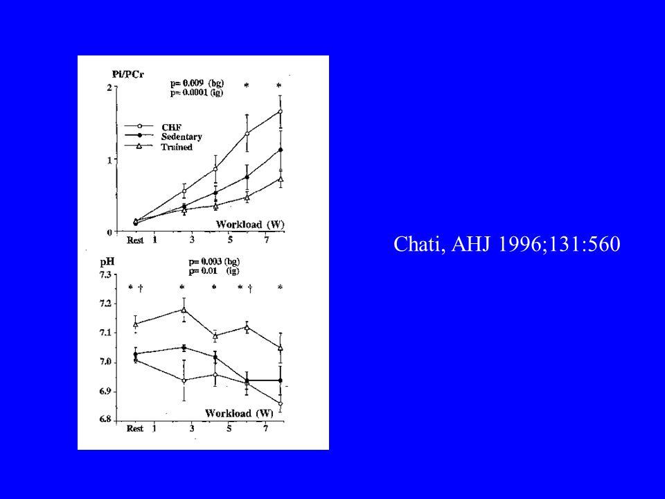 Chati, AHJ 1996;131:560