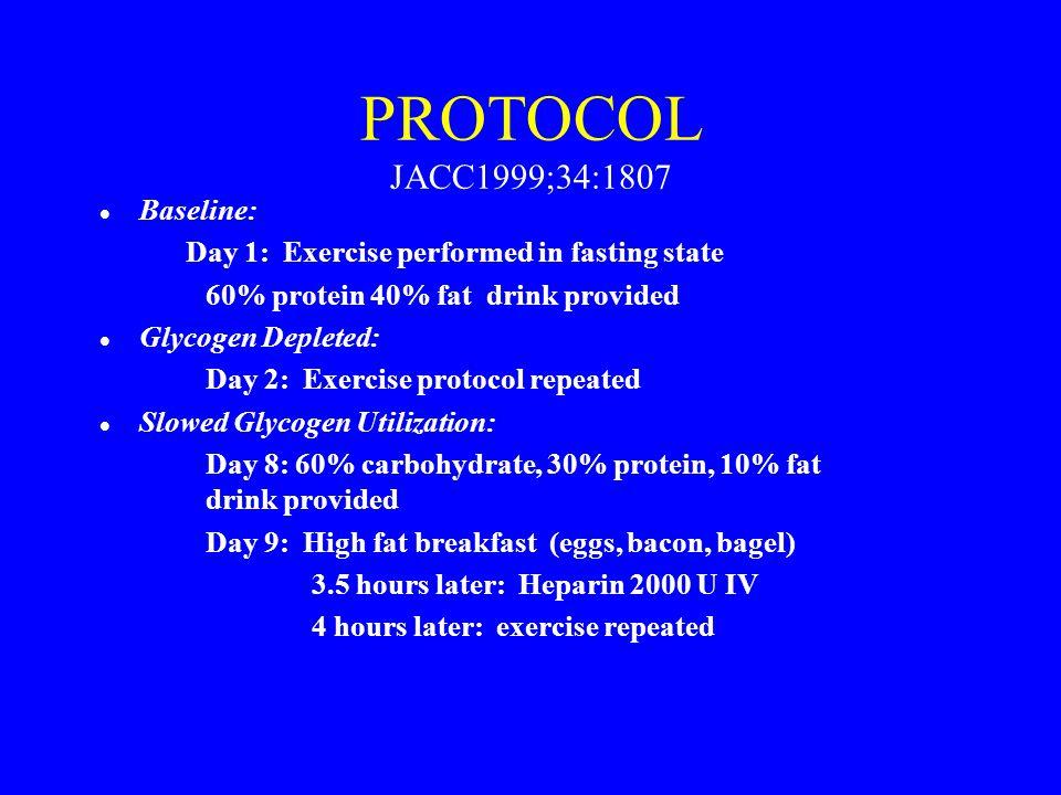 PROTOCOL JACC1999;34:1807 Baseline: