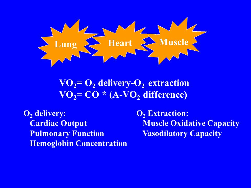 VO2= O2 delivery-O2 extraction VO2= CO * (A-VO2 difference)