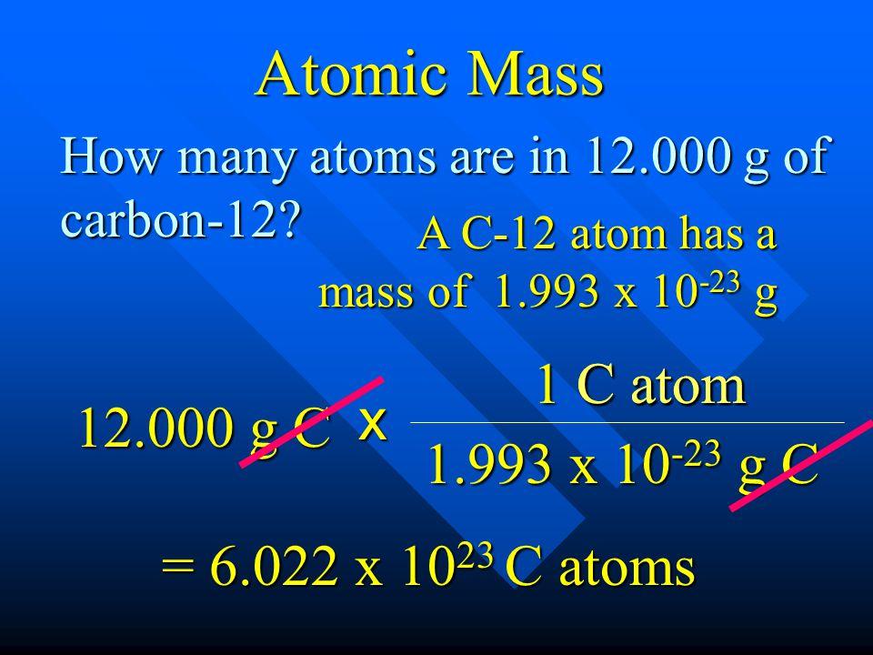 Atomic Mass 1 C atom C atom x 12.000 g C 1.993 x 10-23 g C