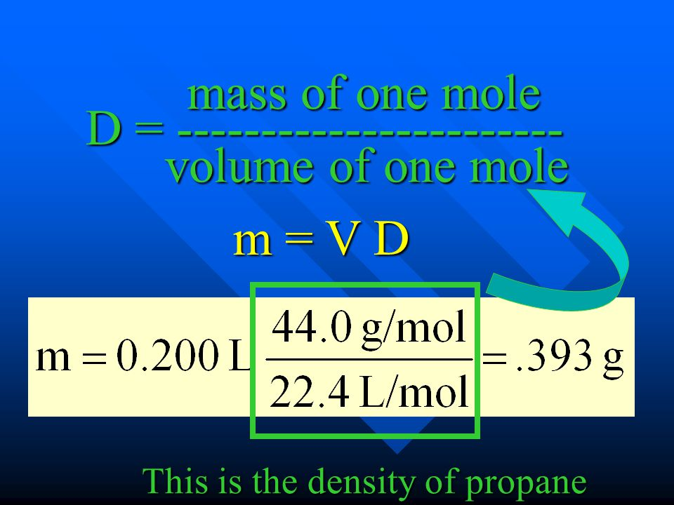 D = ----------------------- mass of one mole volume of one mole
