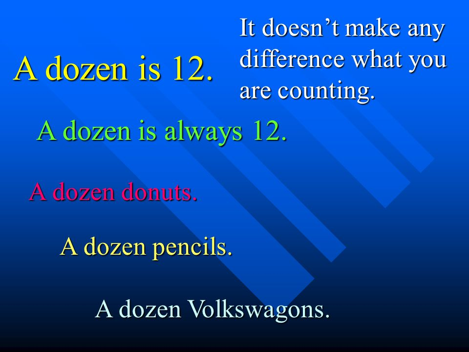A dozen is 12. A dozen is always 12.