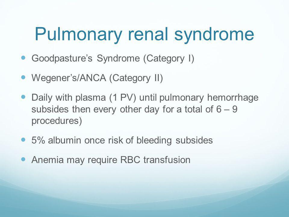 Pulmonary renal syndrome