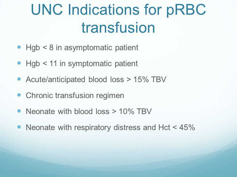 UNC Indications for pRBC transfusion