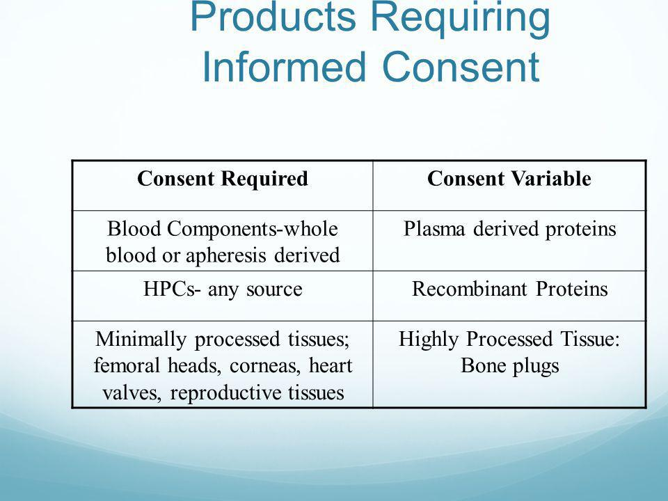 Products Requiring Informed Consent