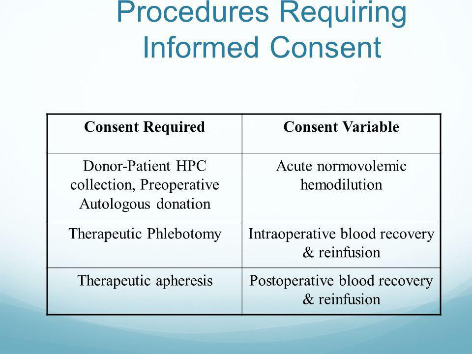 Procedures Requiring Informed Consent