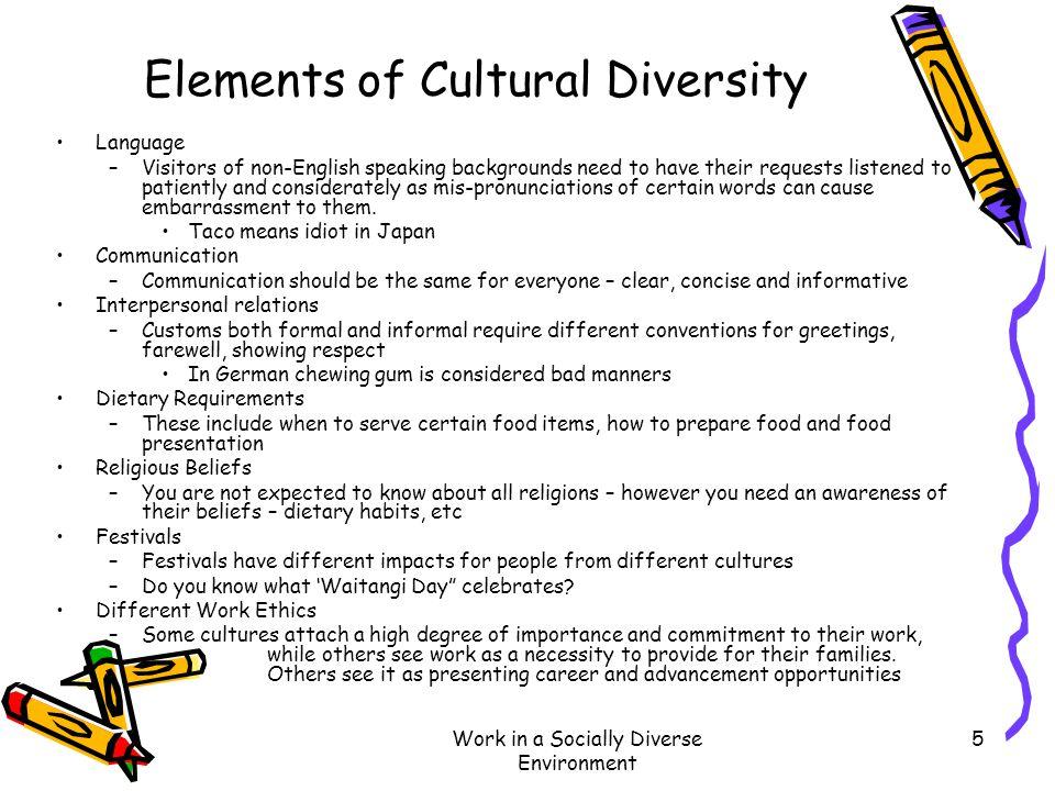 Elements of Cultural Diversity