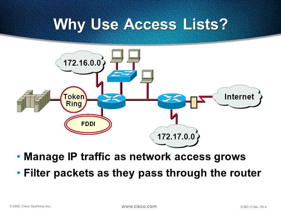 Why Use Access Lists Manage IP traffic as network access grows