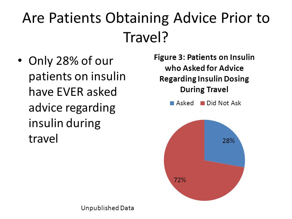 Are Patients Obtaining Advice Prior to Travel