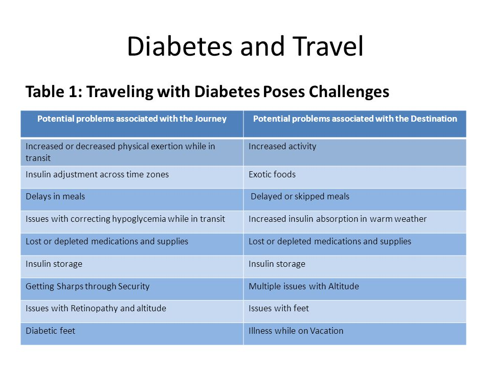 Diabetes and Travel Table 1: Traveling with Diabetes Poses Challenges