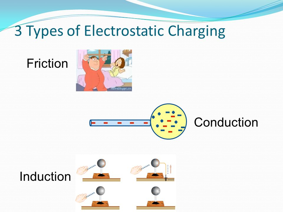 3 Types of Electrostatic Charging