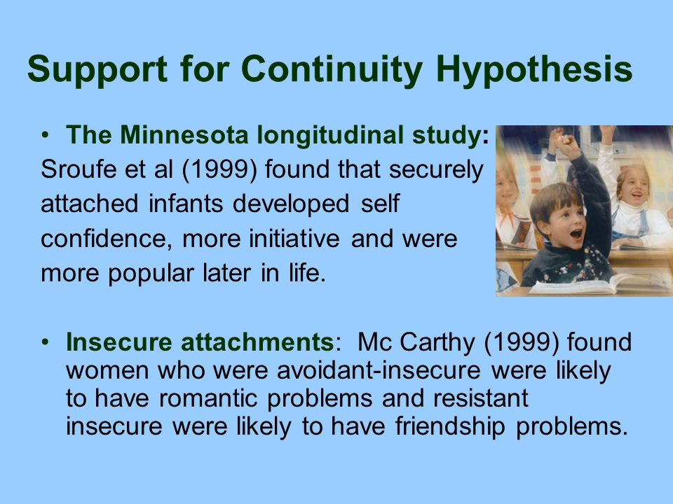 Support for Continuity Hypothesis