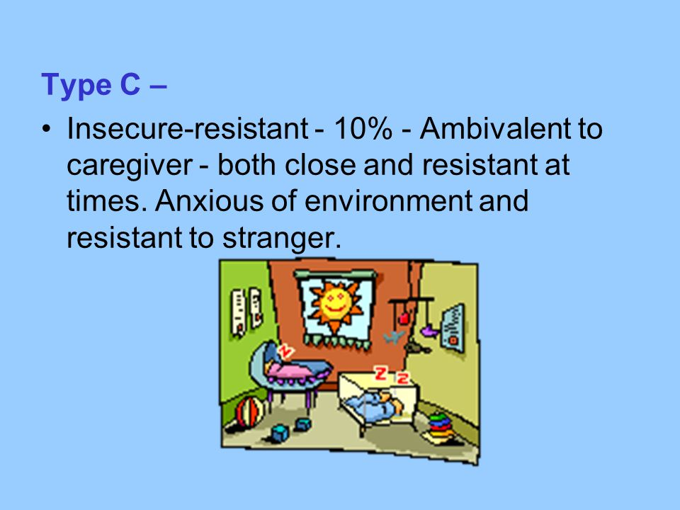 Type C – Insecure-resistant - 10% - Ambivalent to caregiver - both close and resistant at times.