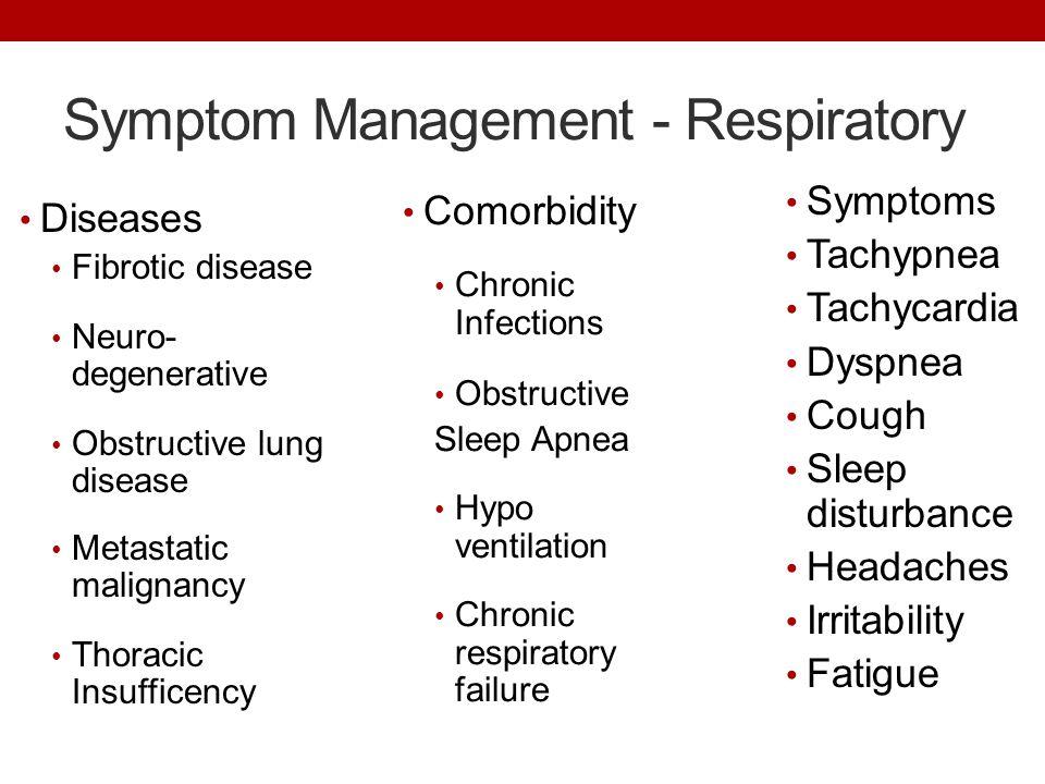 Symptom Management - Respiratory
