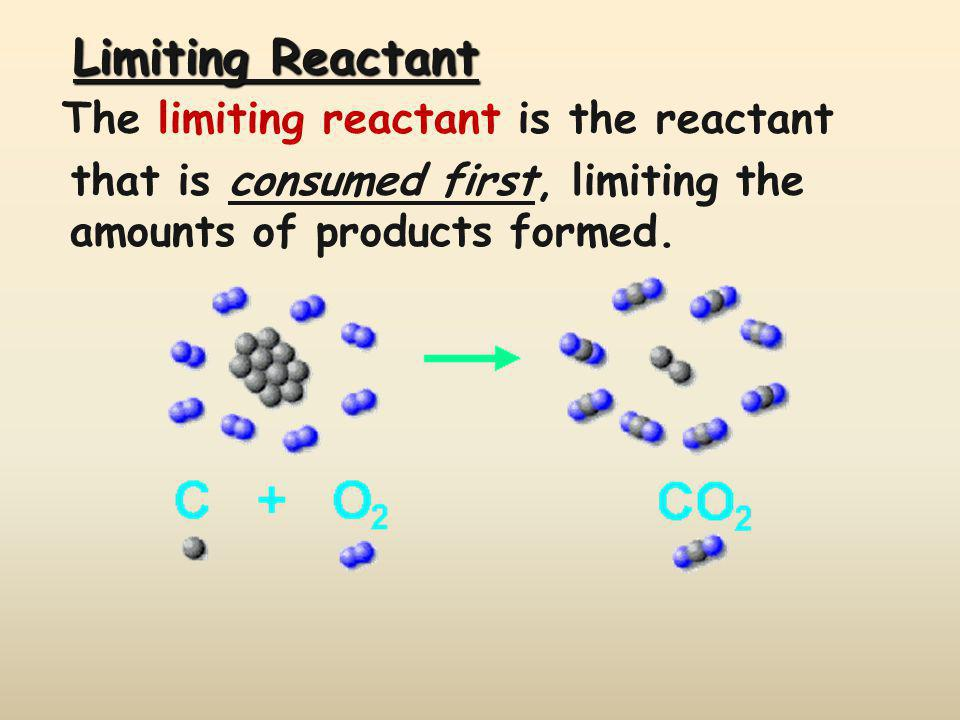 Limiting Reactant The limiting reactant is the reactant.