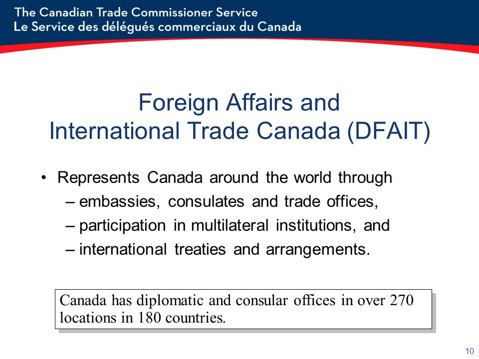 Foreign Affairs and International Trade Canada (DFAIT)