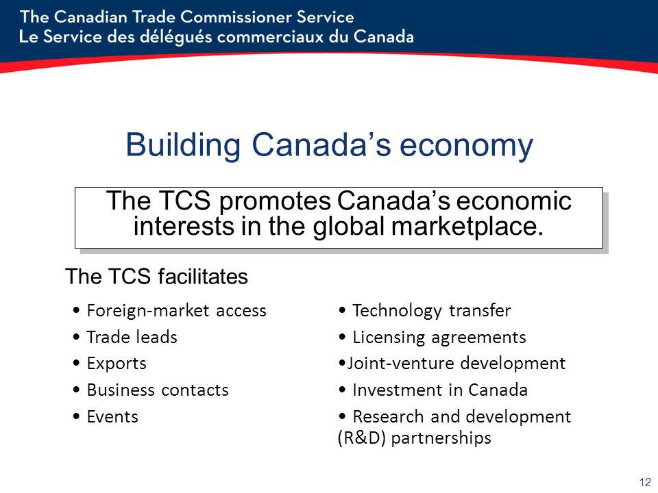 Building Canada's economy