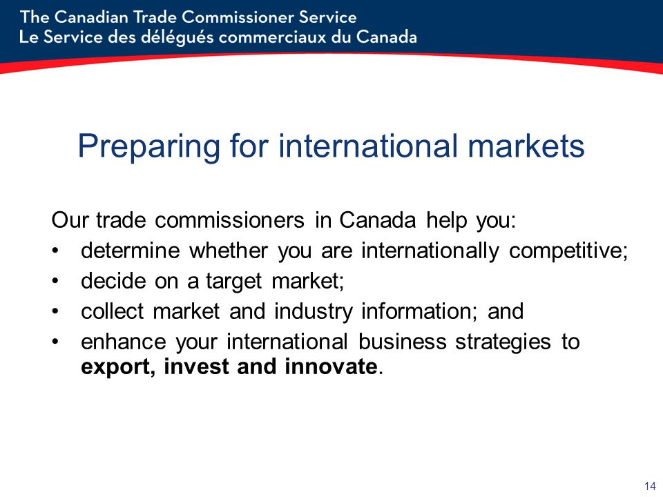 Preparing for international markets