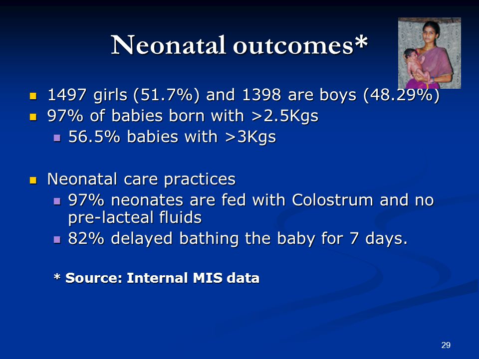 Neonatal outcomes* 1497 girls (51.7%) and 1398 are boys (48.29%)
