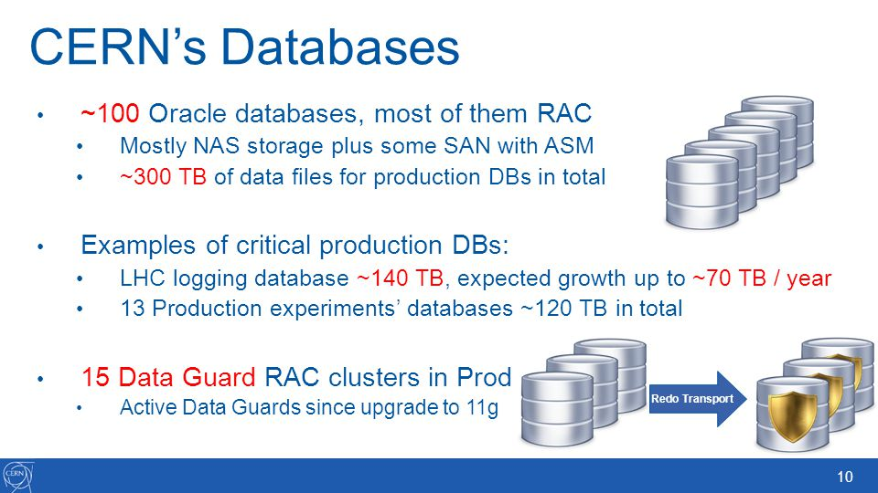 CERN's Databases ~100 Oracle databases, most of them RAC