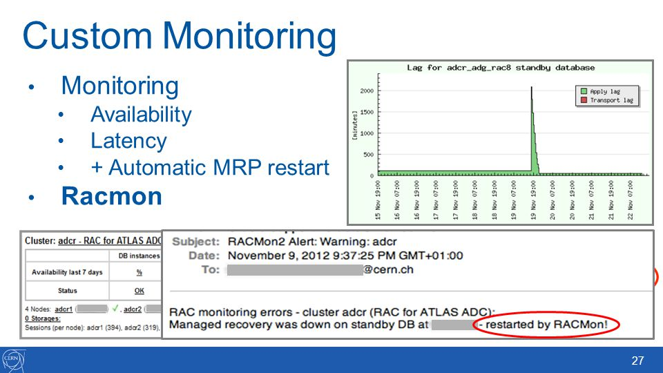 Custom Monitoring Monitoring Racmon Availability Latency