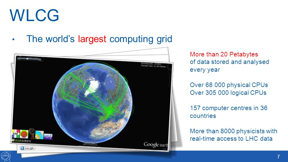 WLCG The world's largest computing grid