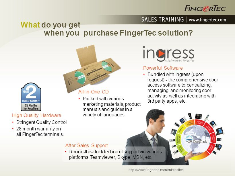 What do you get when you purchase FingerTec solution