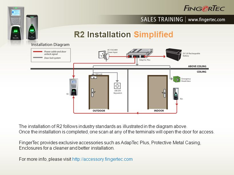 R2 Installation Simplified