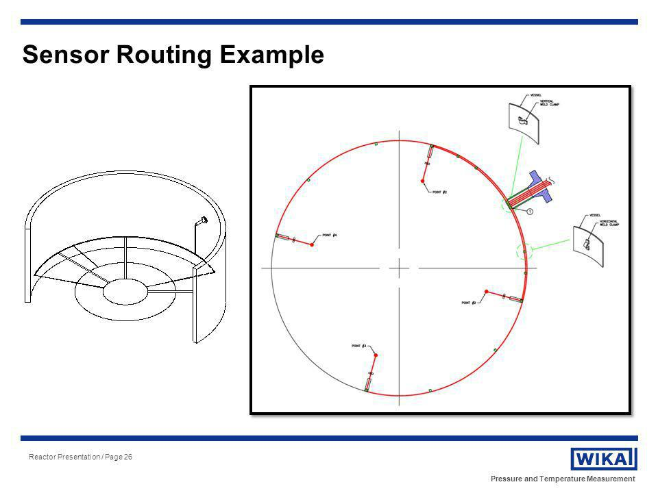 Sensor Routing Example