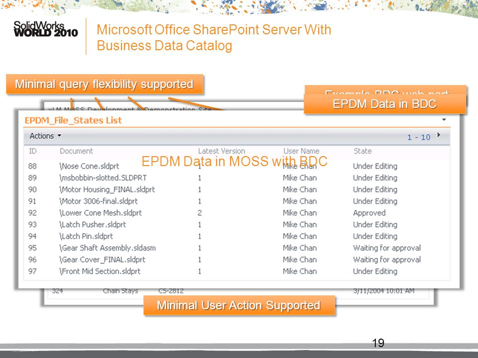Microsoft Office SharePoint Server With Business Data Catalog