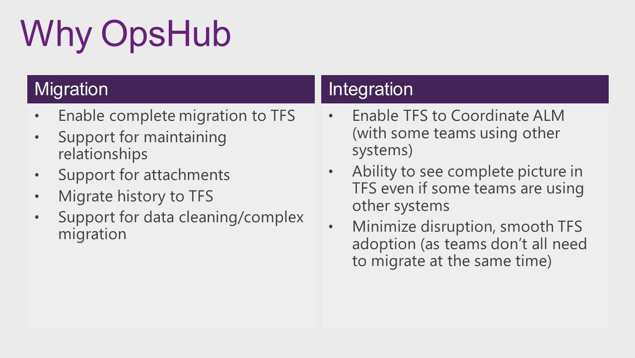 Why OpsHub Migration Integration Enable complete migration to TFS