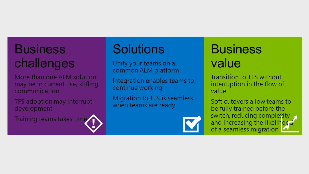Business challenges Solutions Business value
