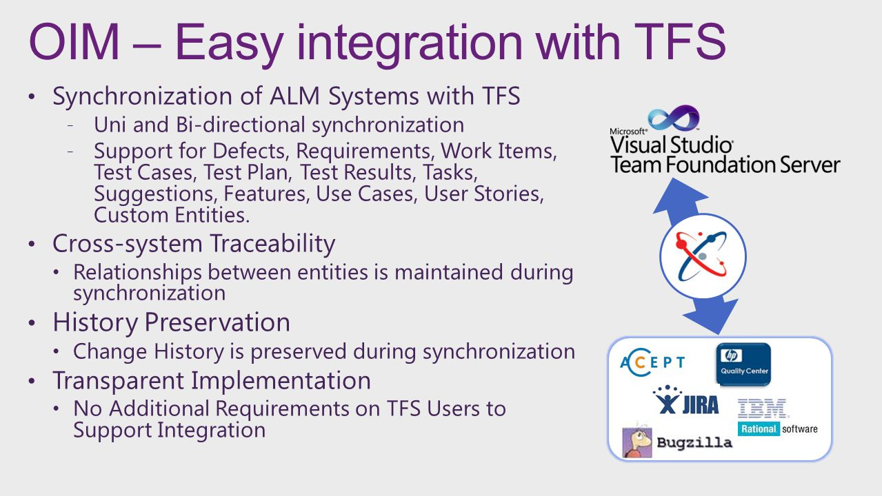 OIM – Easy integration with TFS