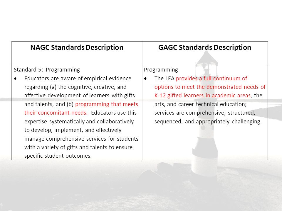 NAGC Standards Description GAGC Standards Description