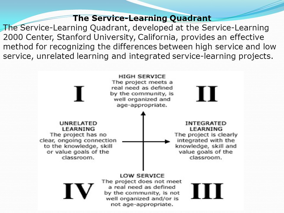 The Service-Learning Quadrant