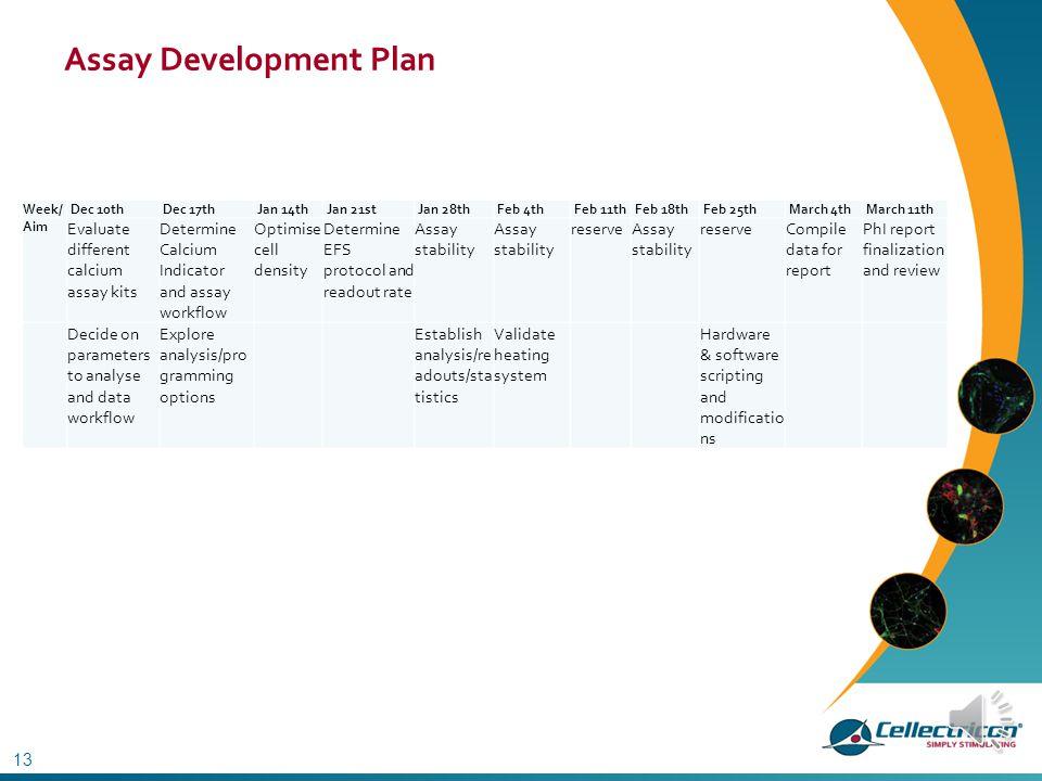 Assay Development Plan