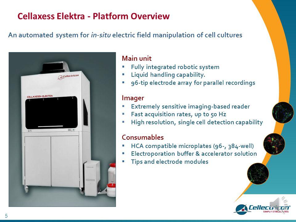 Cellaxess Elektra - Platform Overview