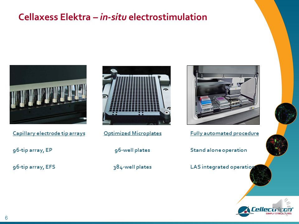 Cellaxess Elektra – in-situ electrostimulation