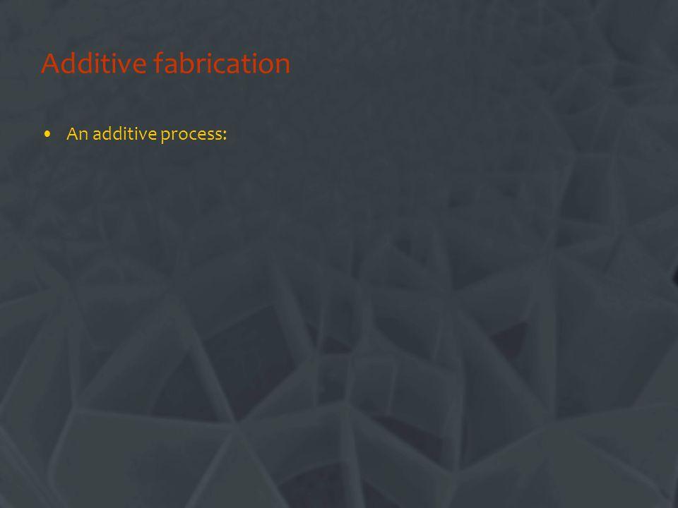 Additive fabrication An additive process: