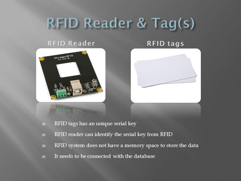 RFID Reader & Tag(s) RFID Reader RFID tags