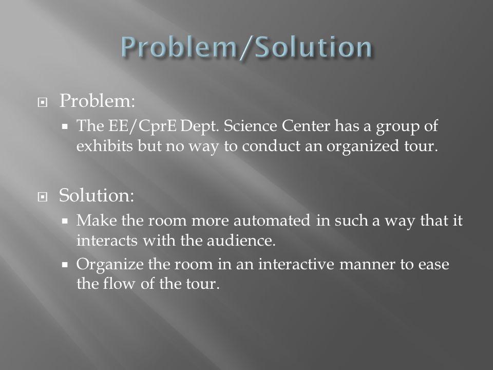 Problem/Solution Problem: Solution: